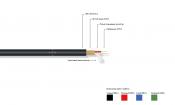 MrCable COURAGE MKII BLK микрофонный кабель